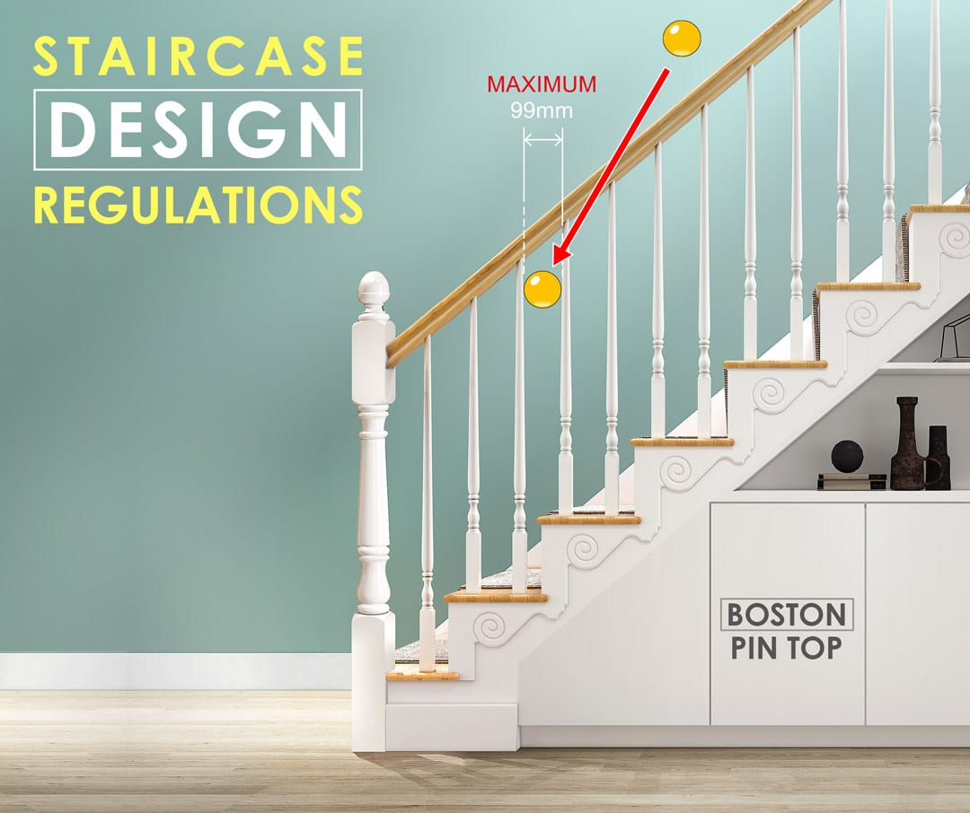 Picture of: Building Regulations For Stairs In Ireland George Quinn Stair Parts Plus