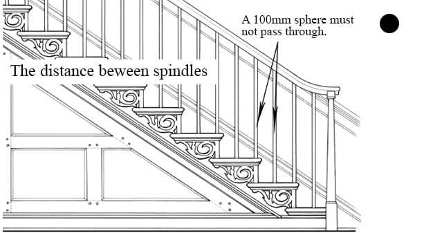 Building Regulations for Stairs in Ireland   George Quinn Stair